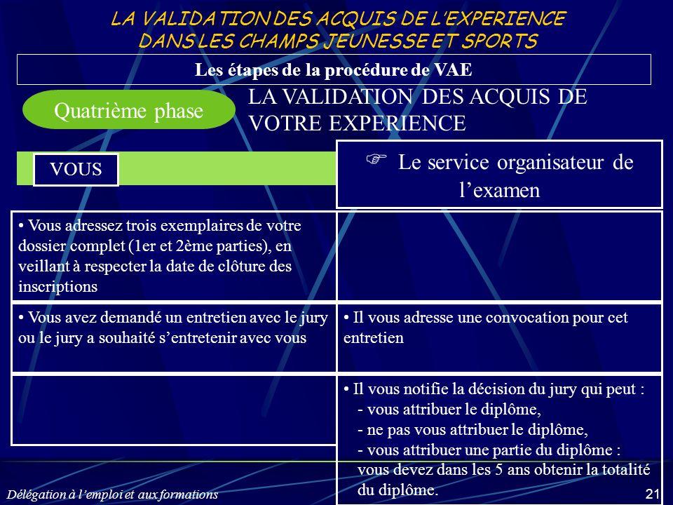 Délégation à lemploi et aux formations 21 Les étapes de la procédure de VAE Quatrième phase LA VALIDATION DES ACQUIS DE VOTRE EXPERIENCE Vous adressez