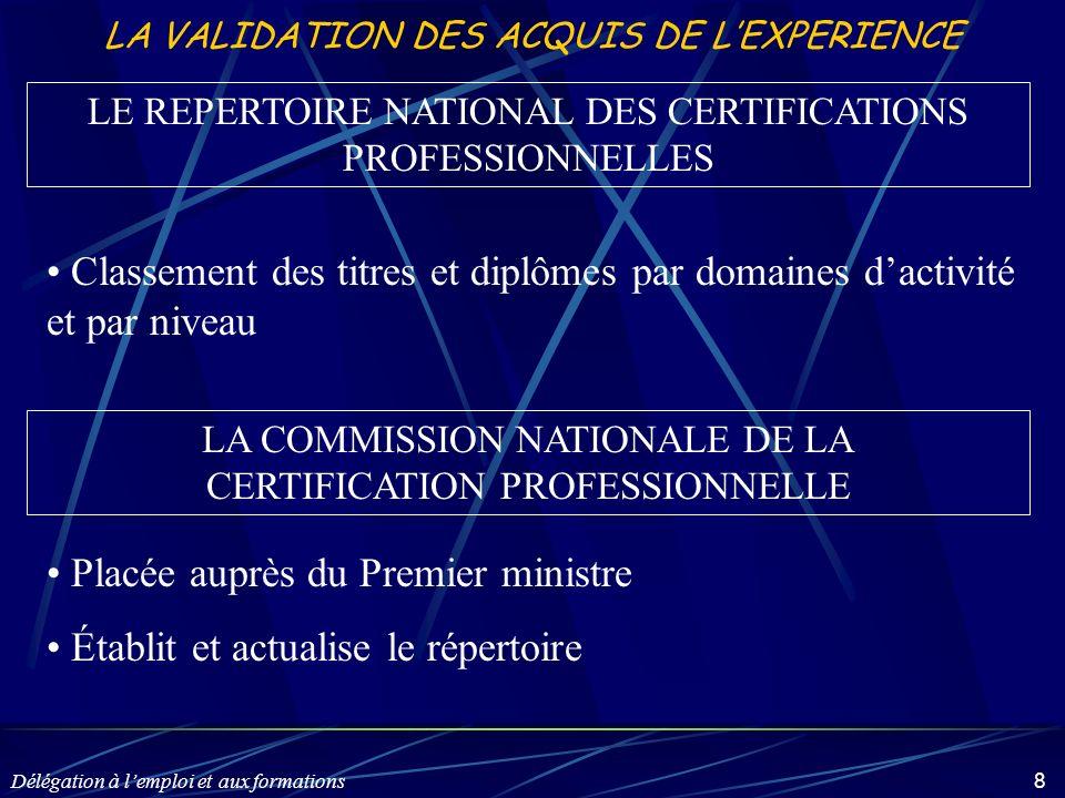Délégation à lemploi et aux formations 8 LA VALIDATION DES ACQUIS DE LEXPERIENCE LE REPERTOIRE NATIONAL DES CERTIFICATIONS PROFESSIONNELLES LA COMMISS