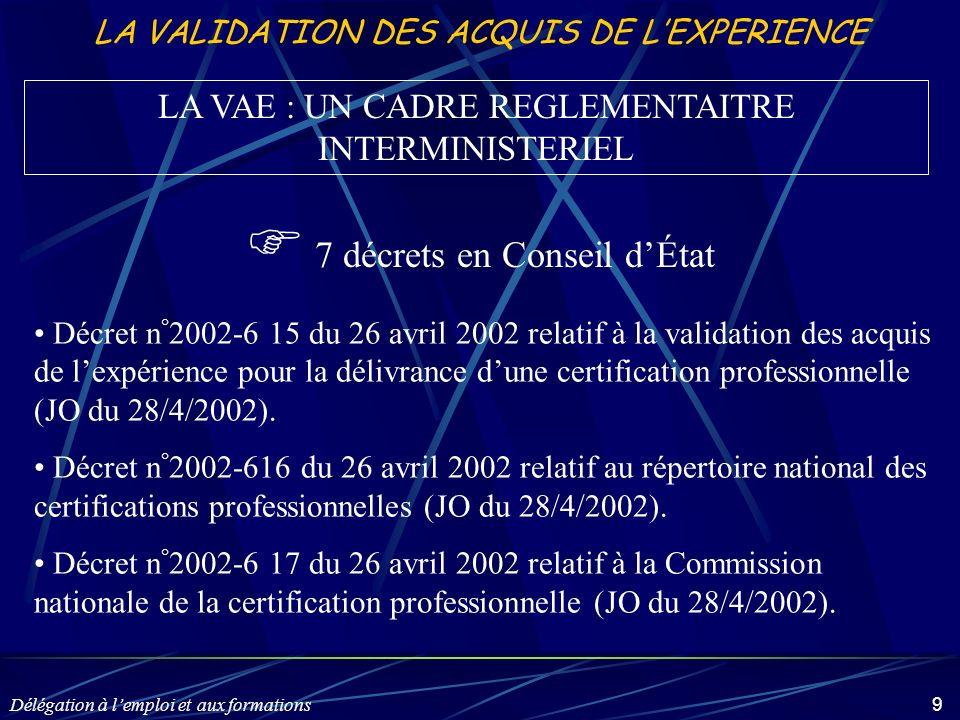 Délégation à lemploi et aux formations 10 LA VALIDATION DES ACQUIS DE LEXPERIENCE LA VAE : UN CADRE REGLEMENTAITRE INTERMINISTERIEL Décret n ° 2002-590 du 24 avril 2002 relatif à la validation des acquis de lexpérience pour les établissements denseignement supérieur (JO du 26/4/2002).
