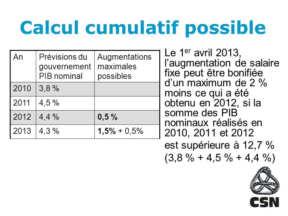 Le 1 er avril 2013, laugmentation de salaire fixe peut être bonifiée dun maximum de 2 % moins ce qui a été obtenu en 2012, si la somme des PIB nominaux réalisés en 2010, 2011 et 2012 est supérieure à 12,7 % (3,8 % + 4,5 % + 4,4 %) Calcul cumulatif possible AnPrévisions du gouvernement PIB nominal Augmentations maximales possibles 20103,8 % 20114,5 % 20124,4 %0,5 % 20134,3 %1,5% + 0,5%