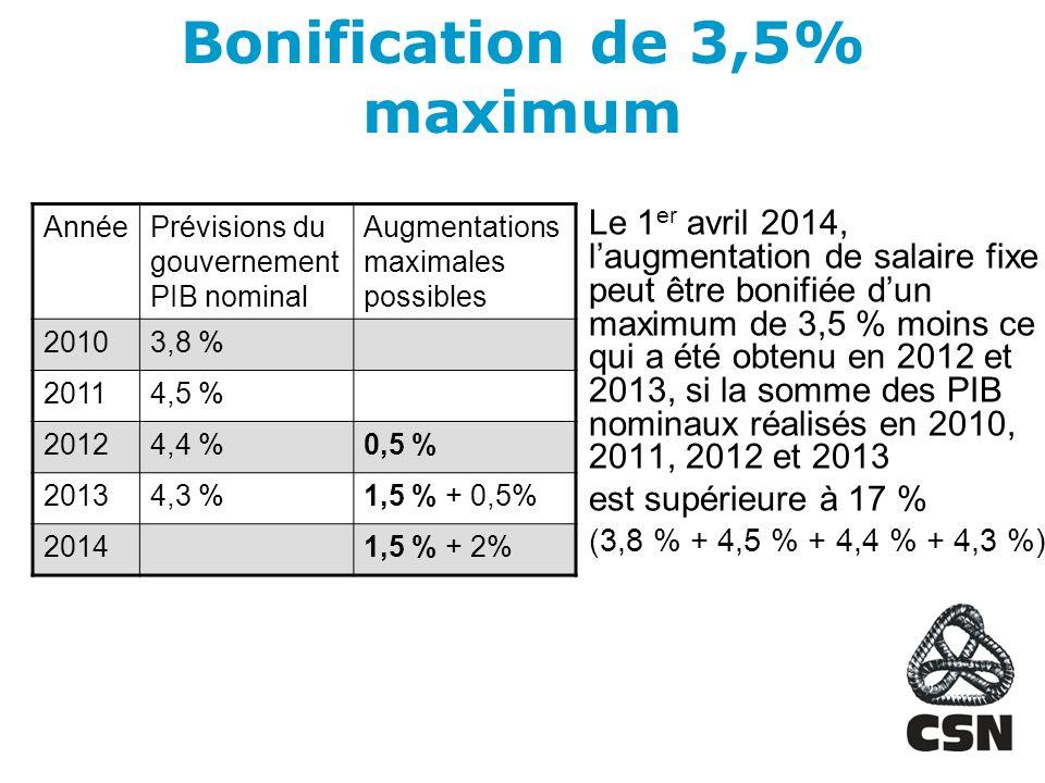 Le 1 er avril 2014, laugmentation de salaire fixe peut être bonifiée dun maximum de 3,5 % moins ce qui a été obtenu en 2012 et 2013, si la somme des PIB nominaux réalisés en 2010, 2011, 2012 et 2013 est supérieure à 17 % (3,8 % + 4,5 % + 4,4 % + 4,3 %) Bonification de 3,5% maximum AnnéePrévisions du gouvernement PIB nominal Augmentations maximales possibles 20103,8 % 20114,5 % 20124,4 %0,5 % 20134,3 %1,5 % + 0,5% 20141,5 % + 2%