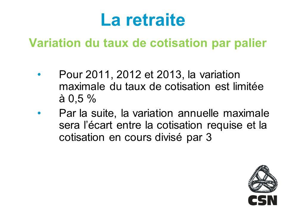La retraite Variation du taux de cotisation par palier Pour 2011, 2012 et 2013, la variation maximale du taux de cotisation est limitée à 0,5 % Par la suite, la variation annuelle maximale sera lécart entre la cotisation requise et la cotisation en cours divisé par 3