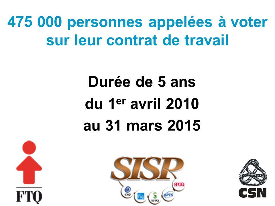 475 000 personnes appelées à voter sur leur contrat de travail Durée de 5 ans du 1 er avril 2010 au 31 mars 2015