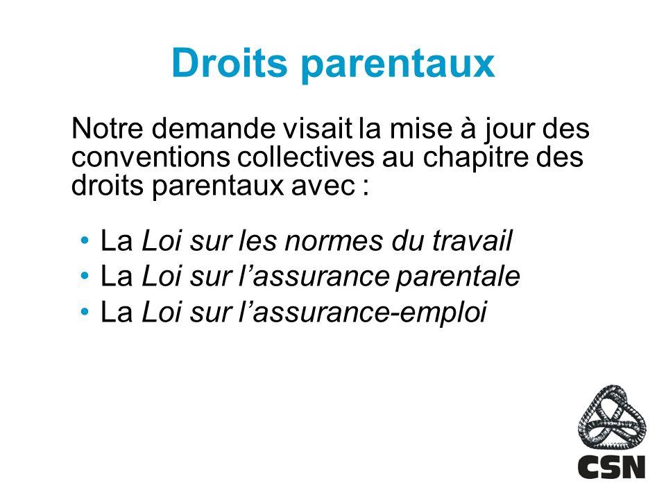 Droits parentaux Notre demande visait la mise à jour des conventions collectives au chapitre des droits parentaux avec : La Loi sur les normes du travail La Loi sur lassurance parentale La Loi sur lassurance-emploi