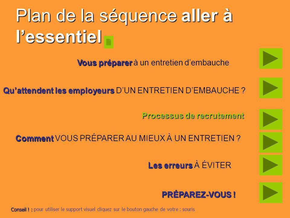 Plan de la séquence aller à lessentiel Vous préparer Vous préparer à un entretien dembauche Quattendent les employeurs Quattendent les employeurs DUN