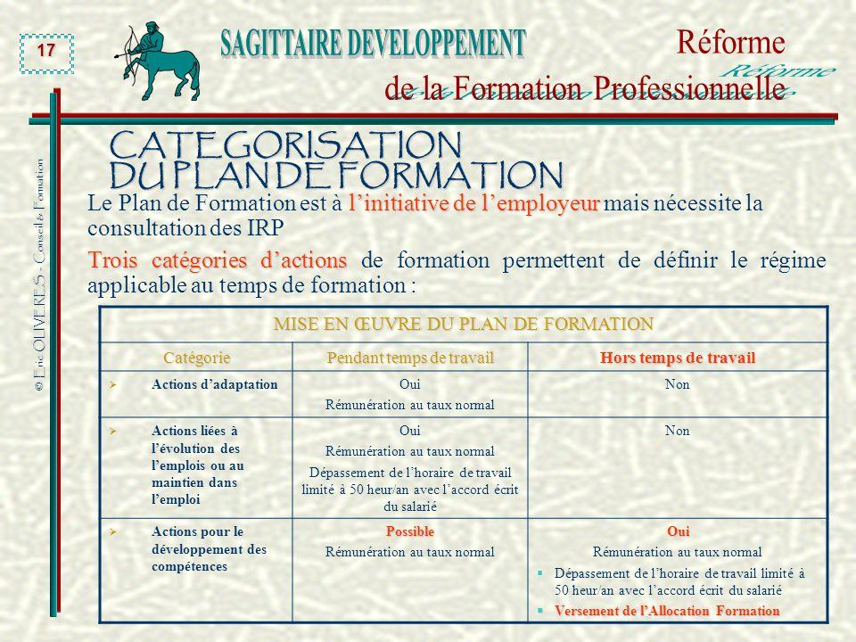 © Eric OLIVERES - Conseil & Formation 17 CATEGORISATION DU PLAN DE FORMATION linitiative de lemployeur Le Plan de Formation est à linitiative de lempl