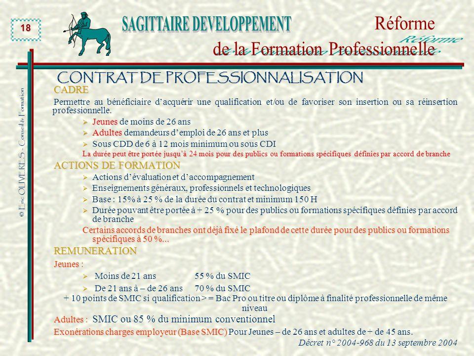 © Eric OLIVERES - Conseil & Formation 18 CONTRAT DE PROFESSIONNALISATION CADRE Permettre au bénéficiaire dacquérir une qualification et/ou de favorise