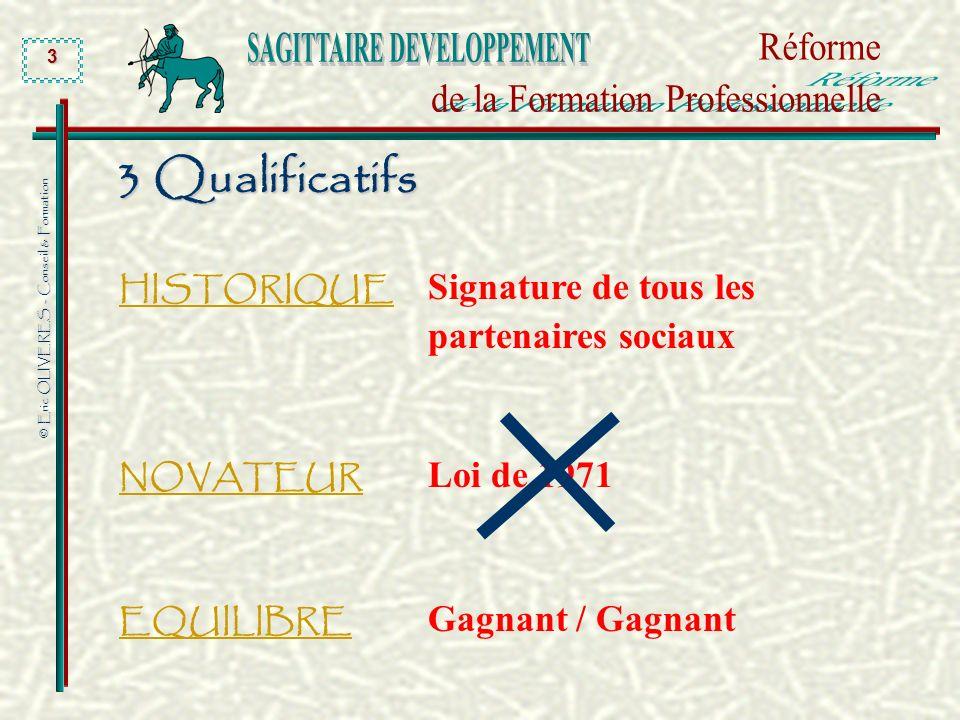 © Eric OLIVERES - Conseil & Formation 3 HISTORIQUE Signature de tous les partenaires sociaux NOVATEUR Loi de 1971 EQUILIBRE Gagnant / Gagnant 3 Qualif