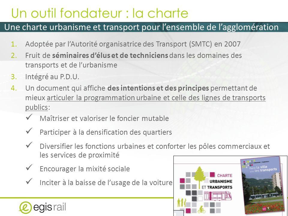 Une charte urbanisme et transport pour lensemble de lagglomération Un outil fondateur : la charte 1.Adoptée par lAutorité organisatrice des Transport (SMTC) en 2007 2.Fruit de séminaires délus et de techniciens dans les domaines des transports et de lurbanisme 3.Intégré au P.D.U.