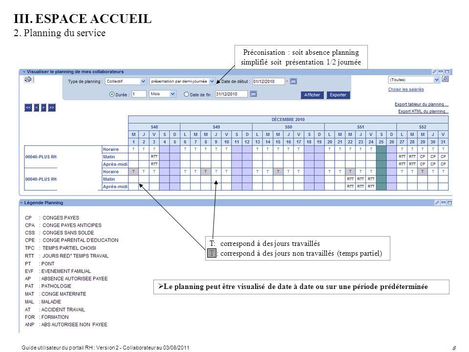 8 III. ESPACE ACCUEIL 2. Planning du service Le planning peut être visualisé de date à date ou sur une période prédéterminée Préconisation : soit abse