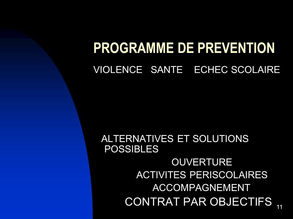 11 PROGRAMME DE PREVENTION VIOLENCE SANTE ECHEC SCOLAIRE ALTERNATIVES ET SOLUTIONS POSSIBLES OUVERTURE ACTIVITES PERISCOLAIRES ACCOMPAGNEMENT CONTRAT PAR OBJECTIFS