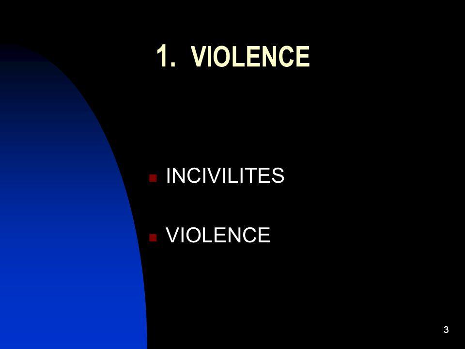 3 1. VIOLENCE INCIVILITES VIOLENCE