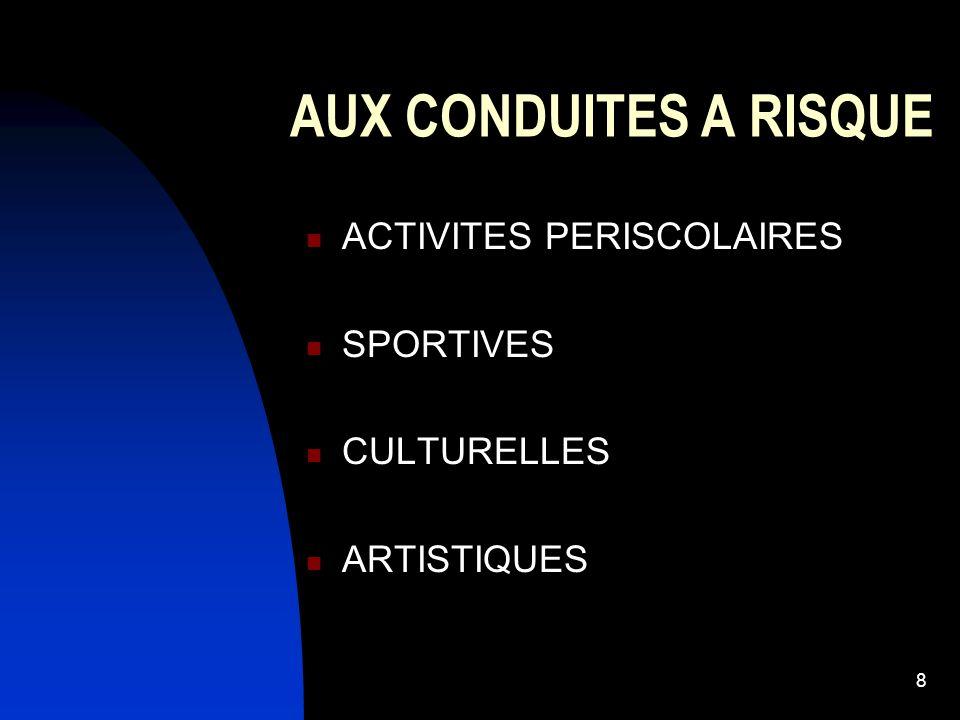 8 AUX CONDUITES A RISQUE ACTIVITES PERISCOLAIRES SPORTIVES CULTURELLES ARTISTIQUES