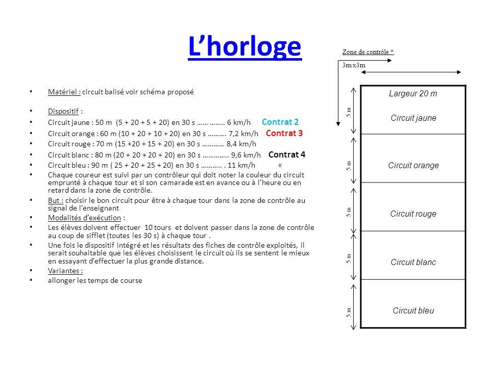 Lhorloge Matériel : circuit balisé voir schéma proposé Dispositif : Circuit jaune : 50 m (5 + 20 + 5 + 20) en 30 s …… …….. 6 km/h Contrat 2 Circuit or