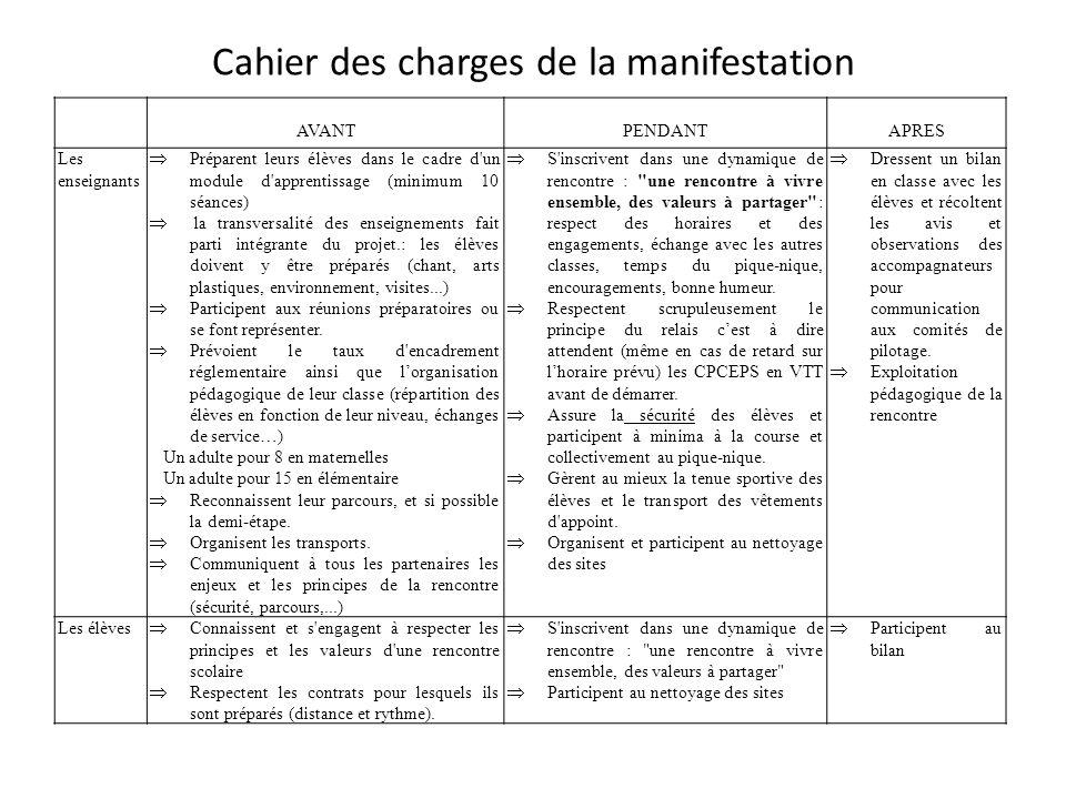 Cahier des charges de la manifestation AVANTPENDANTAPRES Les enseignants Préparent leurs élèves dans le cadre d'un module d'apprentissage (minimum 10