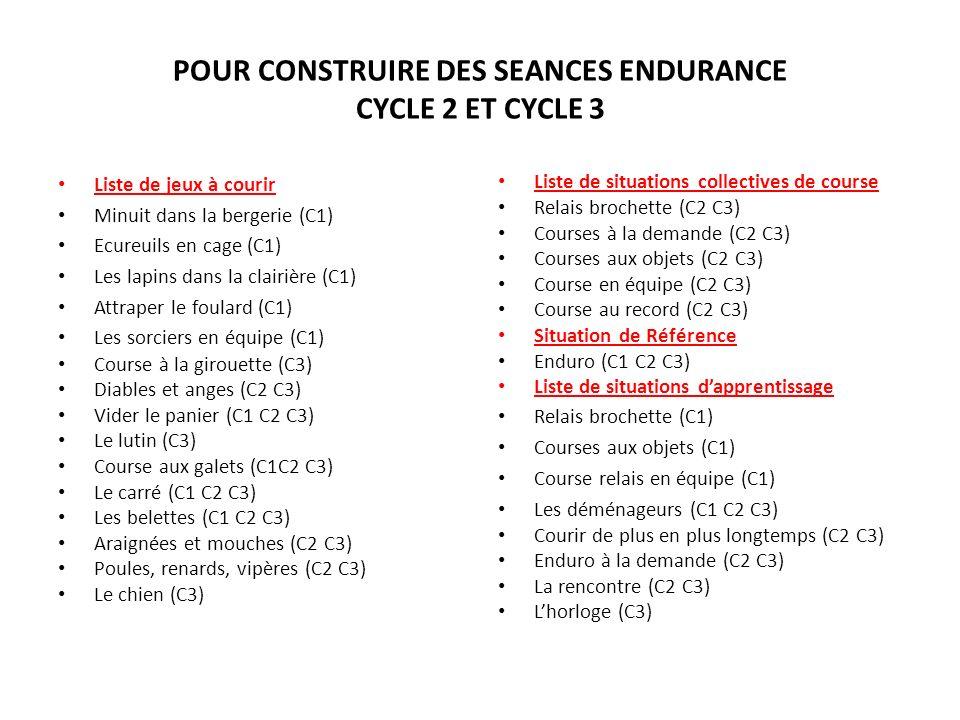 POUR CONSTRUIRE DES SEANCES ENDURANCE CYCLE 2 ET CYCLE 3 Liste de jeux à courir Minuit dans la bergerie (C1) Ecureuils en cage (C1) Les lapins dans la