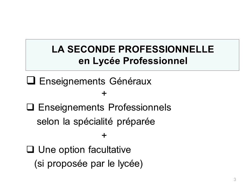 3 LA SECONDE PROFESSIONNELLE en Lycée Professionnel Enseignements Généraux + Enseignements Professionnels selon la spécialité préparée + Une option facultative (si proposée par le lycée)