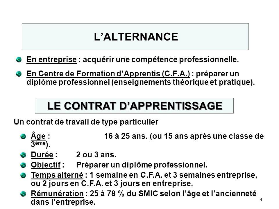 4 LALTERNANCE En entreprise : acquérir une compétence professionnelle.
