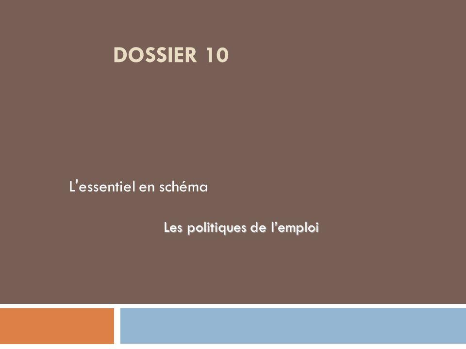 DOSSIER 10 L'essentiel en schéma Les politiques de lemploi