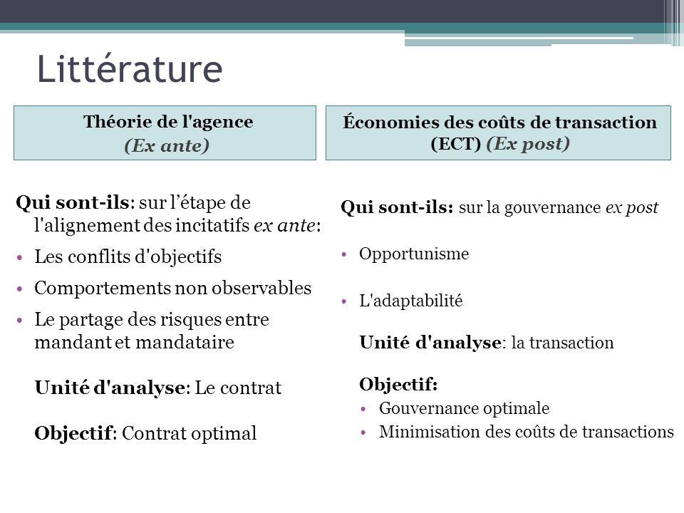 Littérature Économies des coûts de transaction (ECT) (Ex post) Qui sont-ils: sur létape de l'alignement des incitatifs ex ante: Les conflits d'objecti