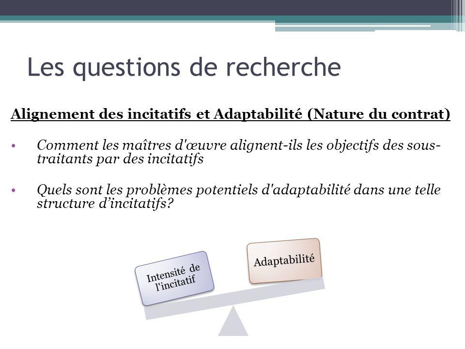 Les questions de recherche Alignement des incitatifs et Adaptabilité (Nature du contrat) Comment les maîtres d'œuvre alignent-ils les objectifs des so