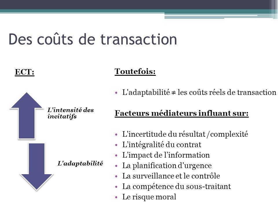Des coûts de transaction Toutefois: L'adaptabilité les coûts réels de transaction Facteurs médiateurs influant sur: L'incertitude du résultat /complex