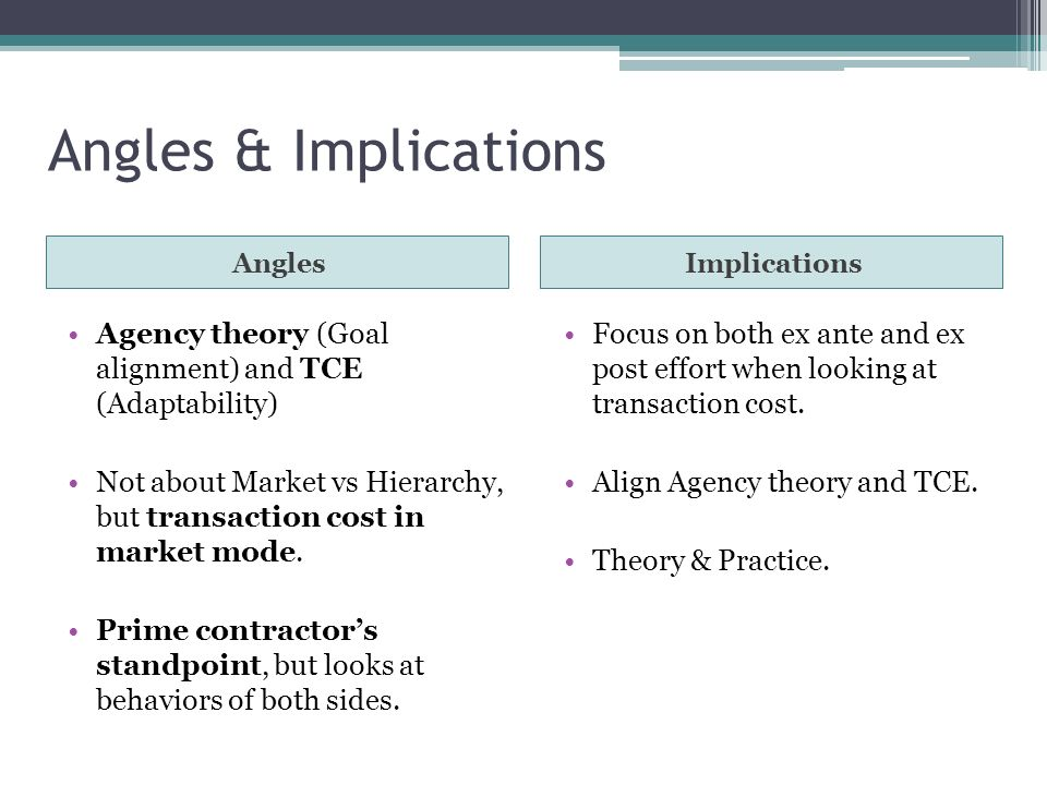 Angles & Implications AnglesImplications Agency theory (Goal alignment) and TCE (Adaptability) Not about Market vs Hierarchy, but transaction cost in market mode.