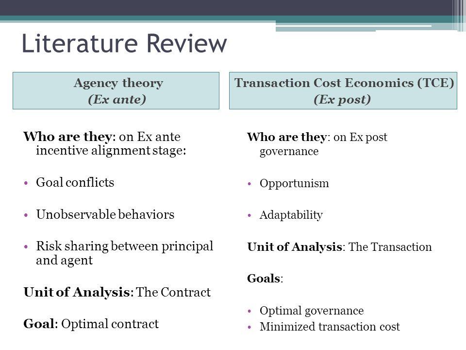 Angle et Implications AngleImplications Théorie de l agence (l alignement des objectifs) et des coûts de transactions (adaptation) Il ne sagit pas de march c.