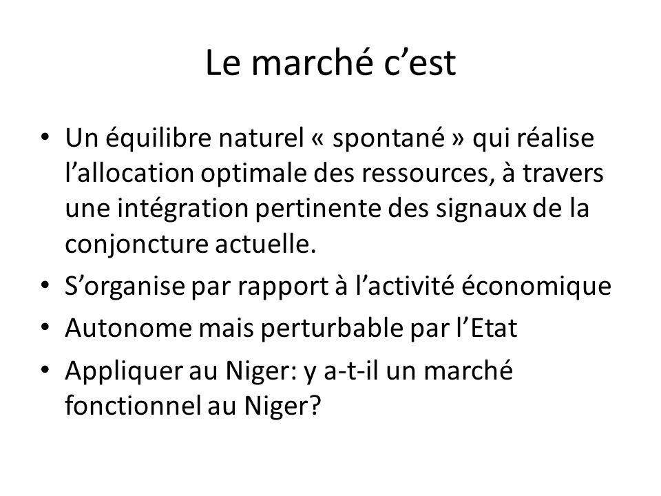 Le marché cest Un équilibre naturel « spontané » qui réalise lallocation optimale des ressources, à travers une intégration pertinente des signaux de