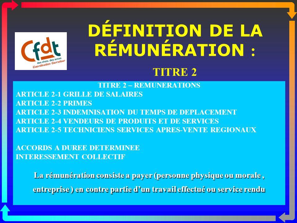DÉFINITION DE LA RÉMUNÉRATION : TITRE 2 TITRE 2 – REMUNERATIONS ARTICLE 2-1 GRILLE DE SALAIRES ARTICLE 2-2 PRIMES ARTICLE 2-3 INDEMNISATION DU TEMPS D