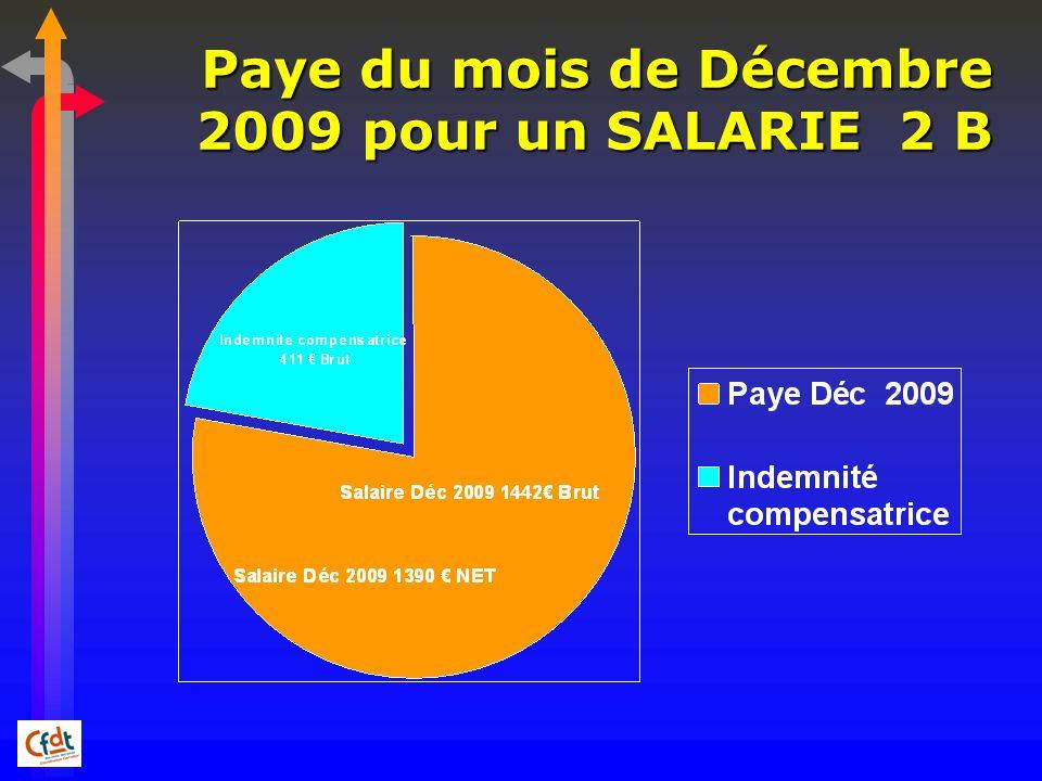 Paye du mois de Décembre 2009 pour un SALARIE 2 B