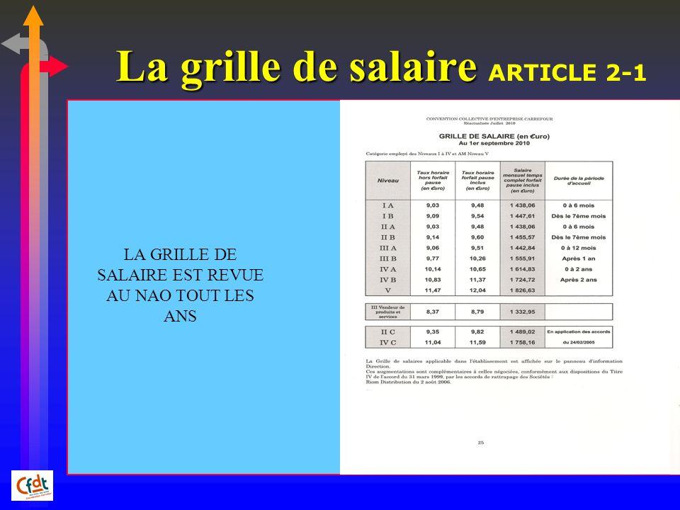 La grille de salaire La grille de salaire ARTICLE 2-1. LA GRILLE DE SALAIRE EST REVUE AU NAO TOUT LES ANS