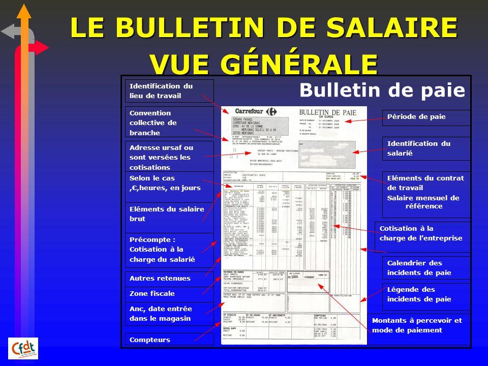 LE BULLETIN DE SALAIRE VUE GÉNÉRALE Bulletin de paie Selon le cas,,heures, en jours Convention collective de branche Adresse ursaf ou sont versées les