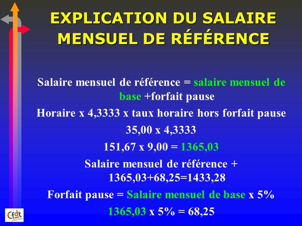 EXPLICATION DU SALAIRE MENSUEL DE RÉFÉRENCE Salaire mensuel de référence = salaire mensuel de base +forfait pause Horaire x 4,3333 x taux horaire hors
