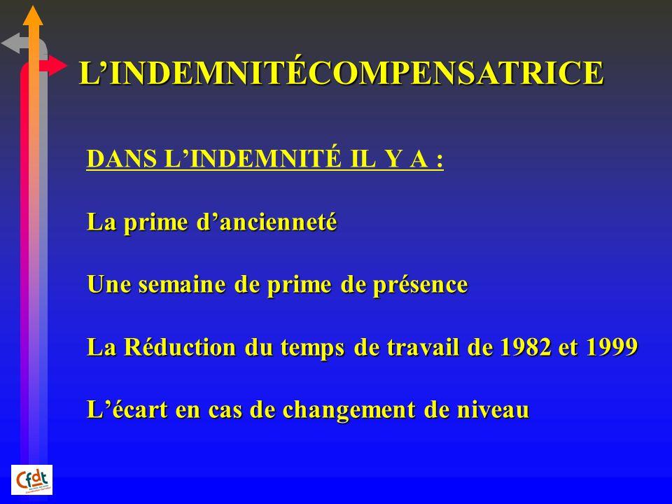 La prime dancienneté Une semaine de prime de présence La Réduction du temps de travail de 1982 et 1999 Lécart en cas de changement de niveau DANS LIND