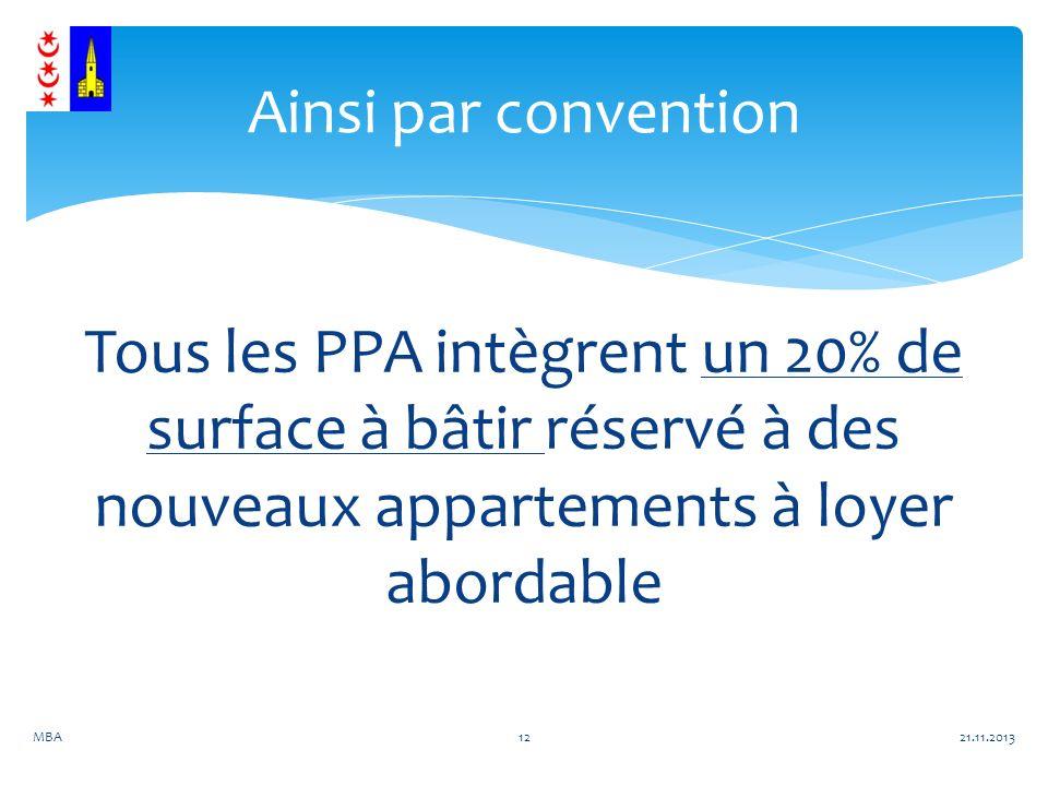 Tous les PPA intègrent un 20% de surface à bâtir réservé à des nouveaux appartements à loyer abordable 21.11.2013MBA12 Ainsi par convention