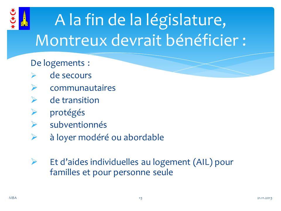 De logements : de secours communautaires de transition protégés subventionnés à loyer modéré ou abordable Et daides individuelles au logement (AIL) pour familles et pour personne seule A la fin de la législature, Montreux devrait bénéficier : 21.11.2013MBA13