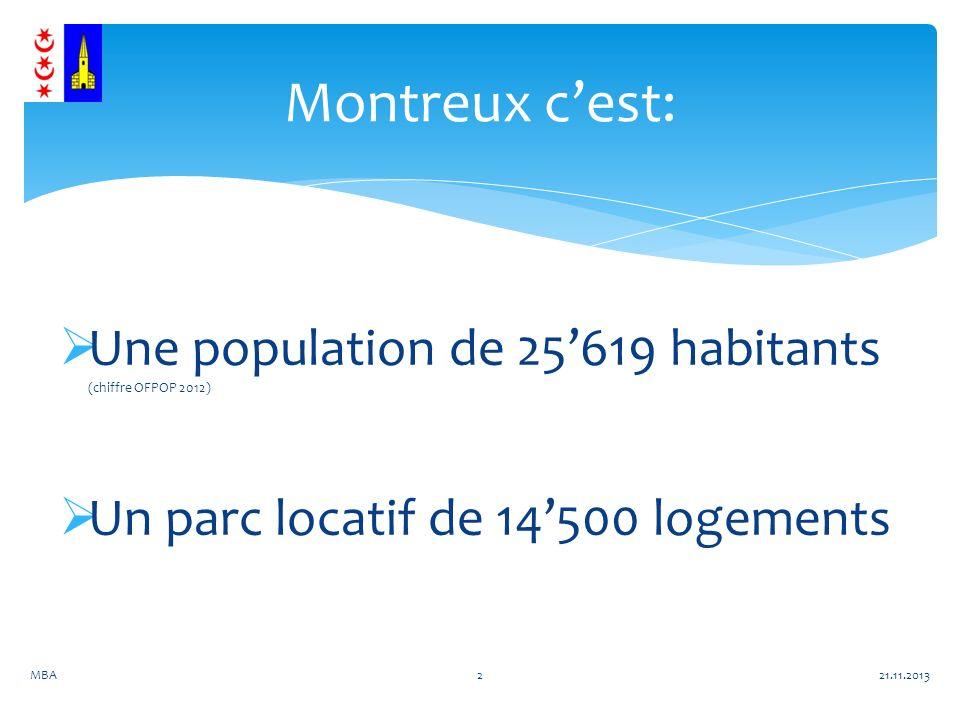 Une population de 25619 habitants (chiffre OFPOP 2012) Un parc locatif de 14500 logements 21.11.2013MBA2 Montreux cest: