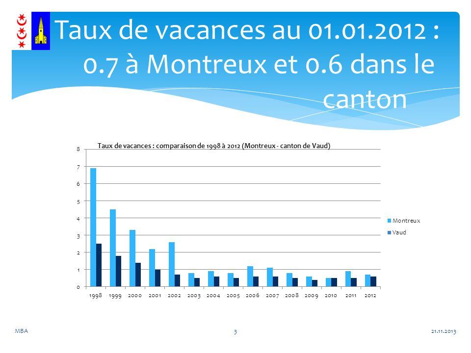 Taux de vacances au 01.01.2012 : 0.7 à Montreux et 0.6 dans le canton 21.11.2013MBA3