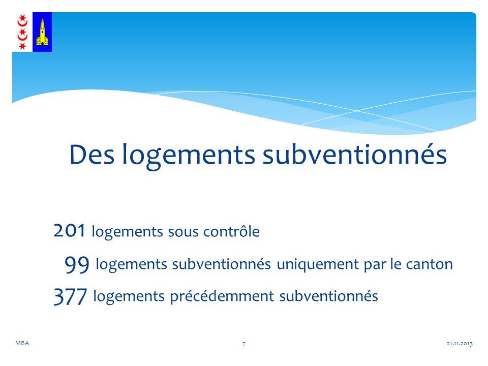 Des logements subventionnés 201 logements sous contrôle 99 logements subventionnés uniquement par le canton 377 logements précédemment subventionnés 21.11.2013MBA7