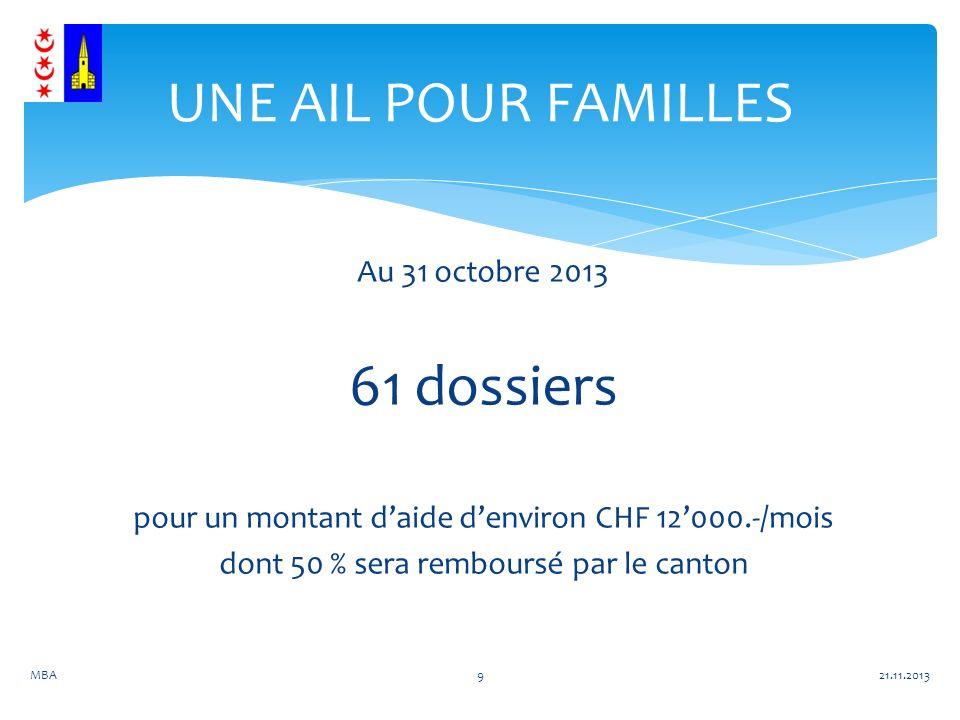 Au 31 octobre 2013 61 dossiers pour un montant daide denviron CHF 12000.-/mois dont 50 % sera remboursé par le canton UNE AIL POUR FAMILLES 21.11.2013MBA9