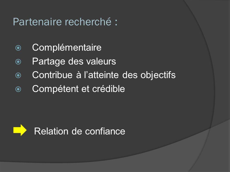 Partenaire recherché : Complémentaire Partage des valeurs Contribue à latteinte des objectifs Compétent et crédible Relation de confiance