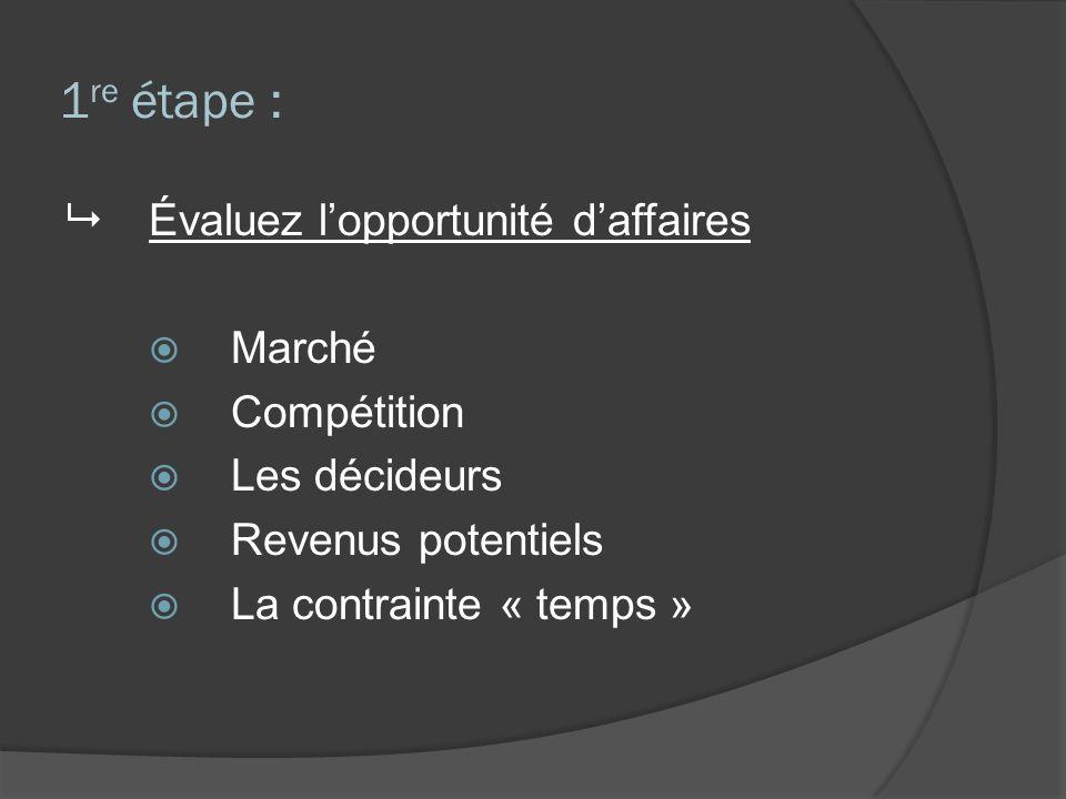 1 re étape : Évaluez lopportunité daffaires Marché Compétition Les décideurs Revenus potentiels La contrainte « temps »