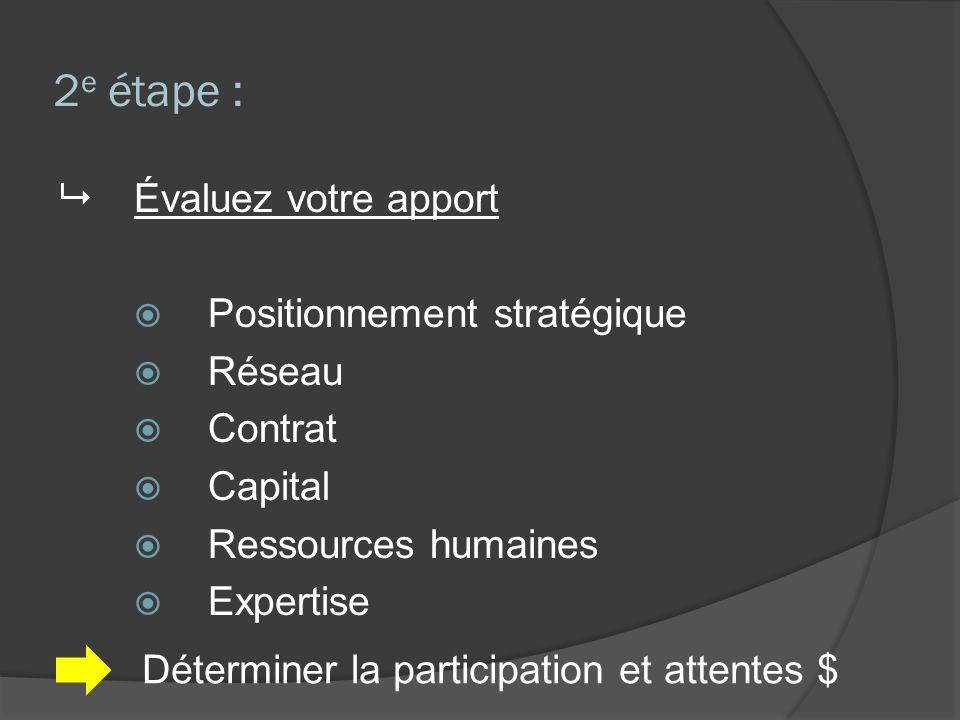 2 e étape : Évaluez votre apport Positionnement stratégique Réseau Contrat Capital Ressources humaines Expertise Déterminer la participation et attentes $