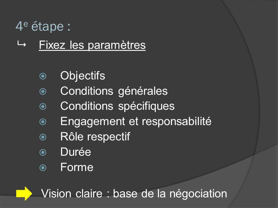 4 e étape : Fixez les paramètres Objectifs Conditions générales Conditions spécifiques Engagement et responsabilité Rôle respectif Durée Forme Vision claire : base de la négociation