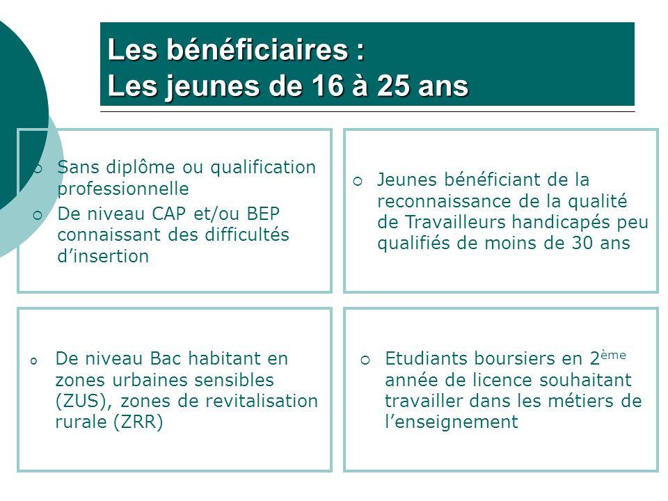 Les bénéficiaires : Les jeunes de 16 à 25 ans Sans diplôme ou qualification professionnelle De niveau CAP et/ou BEP connaissant des difficultés dinser