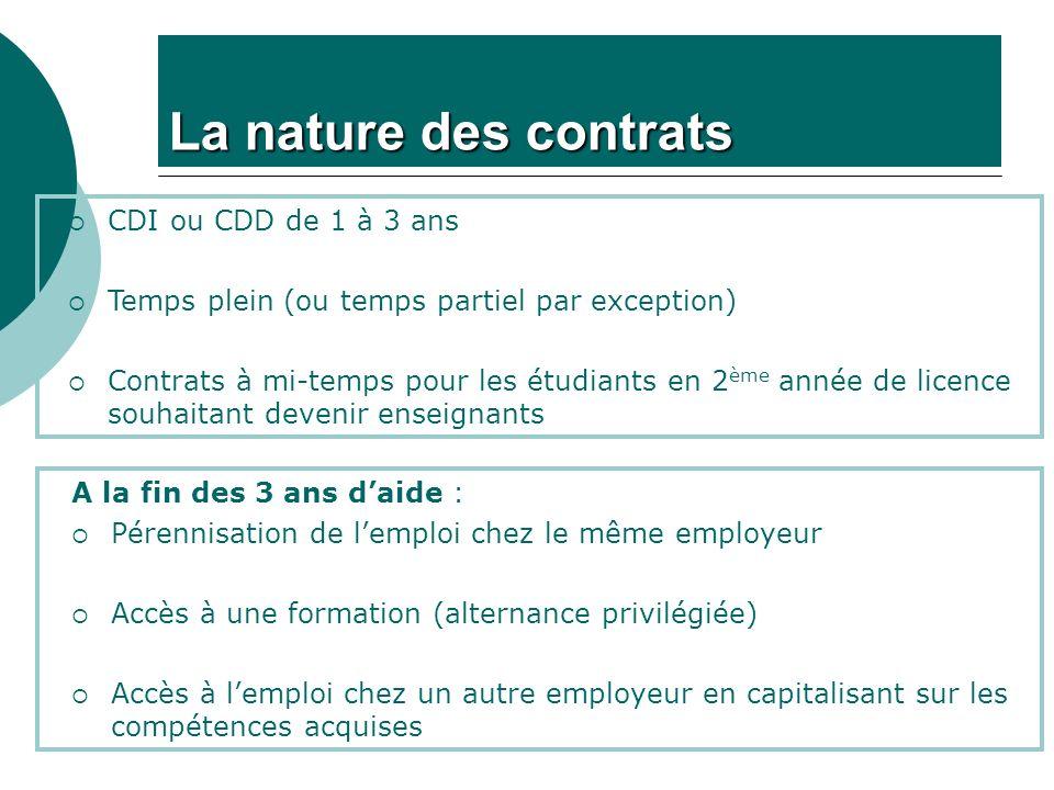 La nature des contrats CDI ou CDD de 1 à 3 ans Temps plein (ou temps partiel par exception) Contrats à mi-temps pour les étudiants en 2 ème année de l