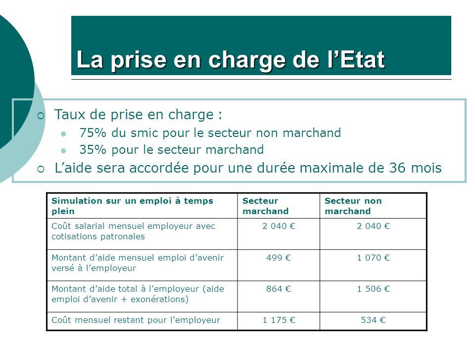 La prise en charge de lEtat Taux de prise en charge : 75% du smic pour le secteur non marchand 35% pour le secteur marchand Laide sera accordée pour u