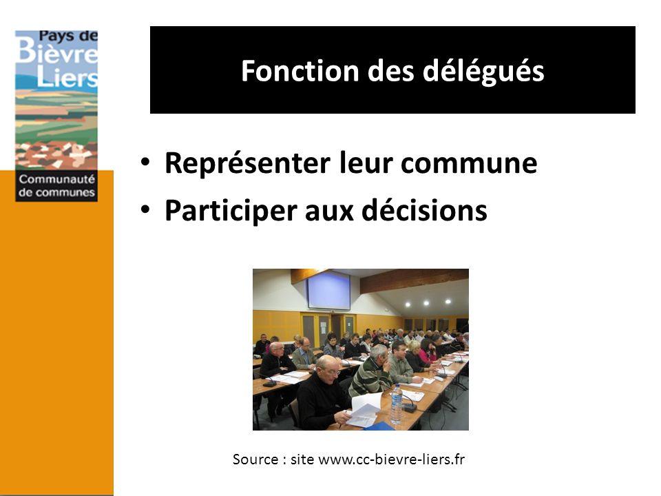 Fonction des délégués Représenter leur commune Participer aux décisions Source : site www.cc-bievre-liers.fr