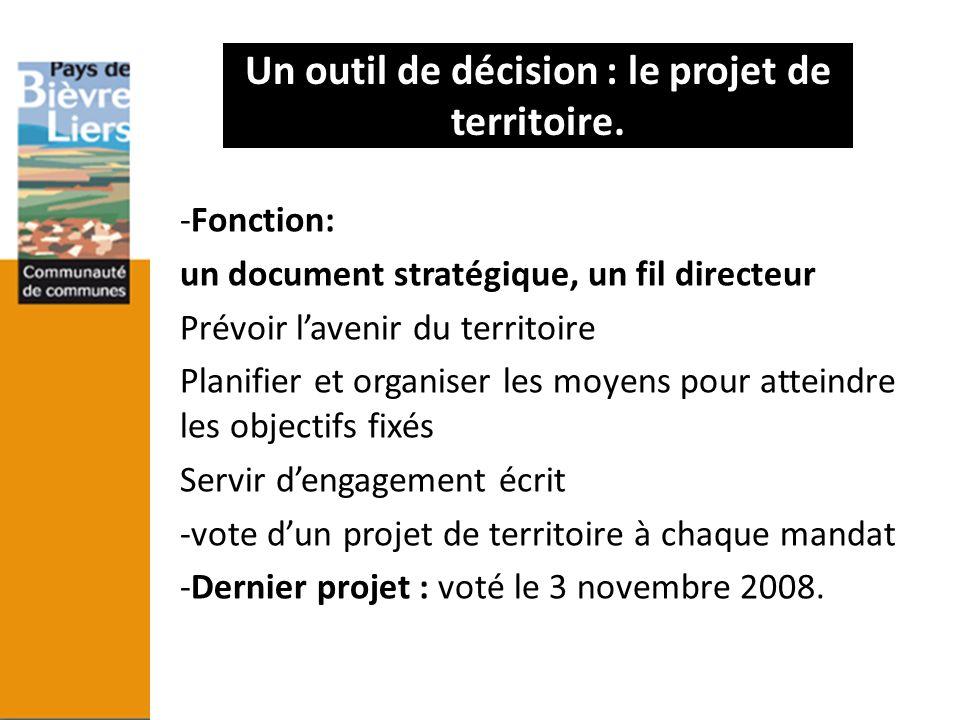 Un outil de décision : le projet de territoire. -Fonction: un document stratégique, un fil directeur Prévoir lavenir du territoire Planifier et organi